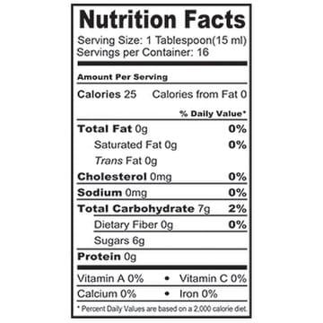 Shrub Nutrition Facts
